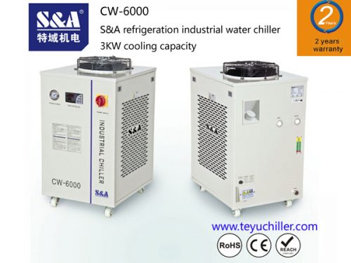 CW6000chiller