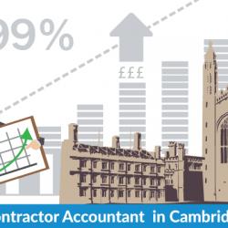 Contractor-Accountants-in-Cambridge