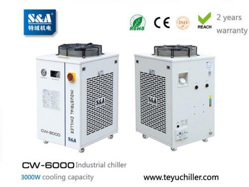 CW-6000-2017