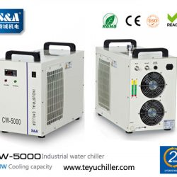 CW-5000-2017