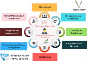SAP Success Factors Employee Center.jpg