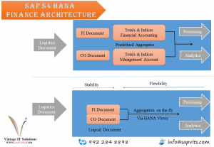 sap hana finance.png