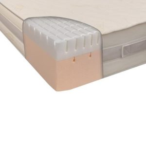best-memory-foam-mattresses_250x250@2x.jpg